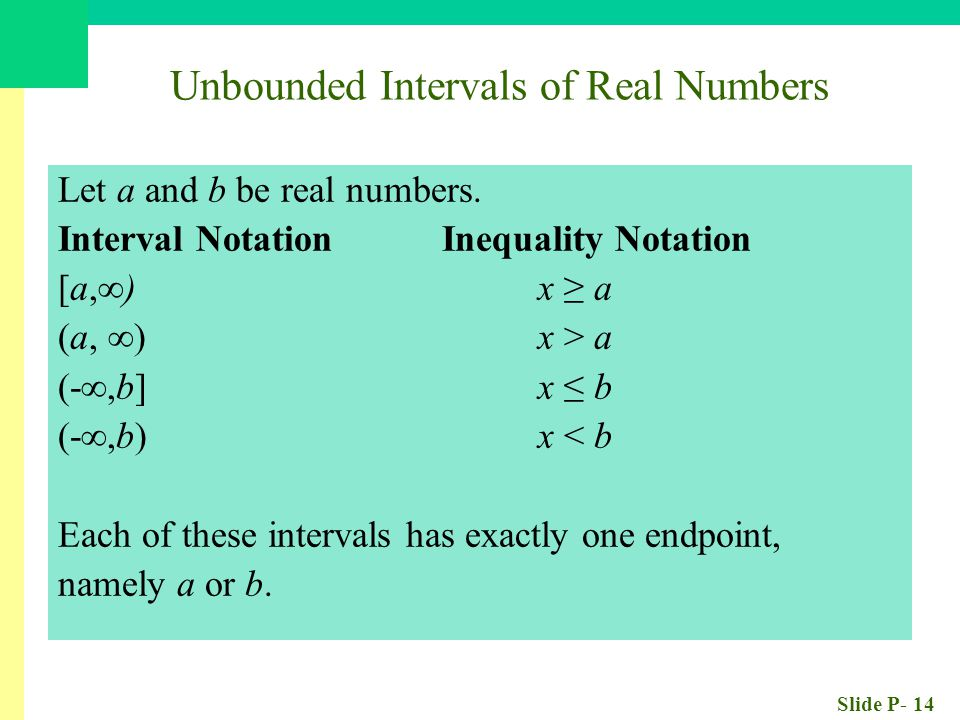 Slide P- 14 Unbounded Intervals of Real Numbers Let a and b be real numbers.