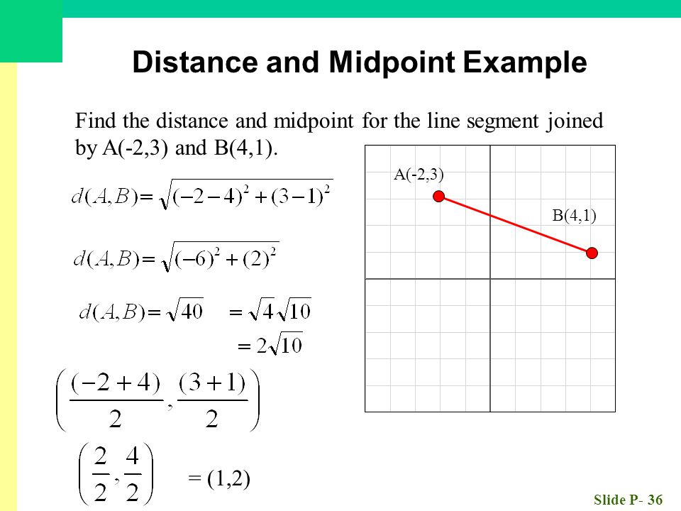 Slide P- 36 Find the distance and midpoint for the line segment joined by A(-2,3) and B(4,1). A(-2,3) B(4,1) = (1,2) Distance and Midpoint Example