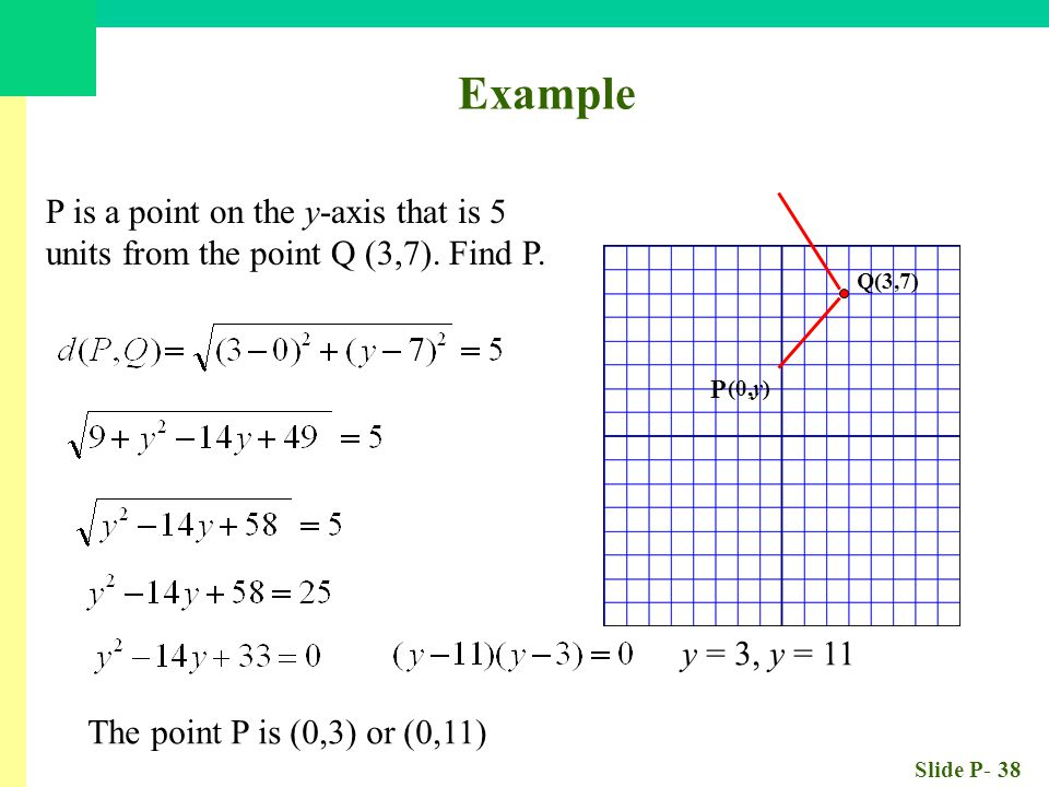 Slide P- 38 P is a point on the y-axis that is 5 units from the point Q (3,7). Find P. P Q(3,7) (0,y) y = 3, y = 11 The point P is (0,3) or (0,11) Exa