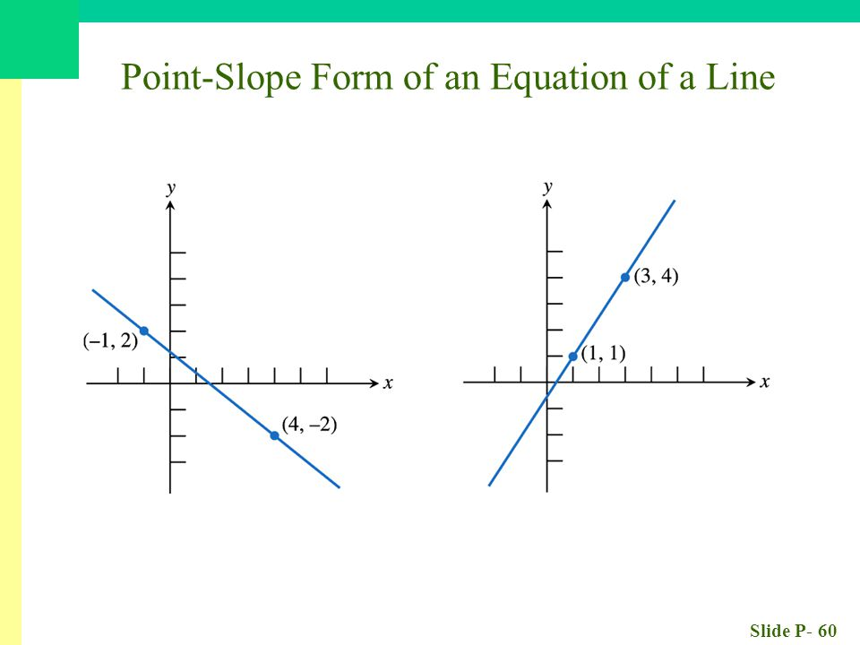 Slide P- 60 Point-Slope Form of an Equation of a Line