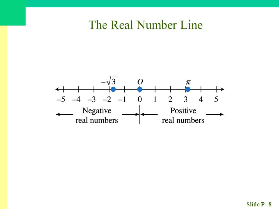 Slide P- 8 The Real Number Line