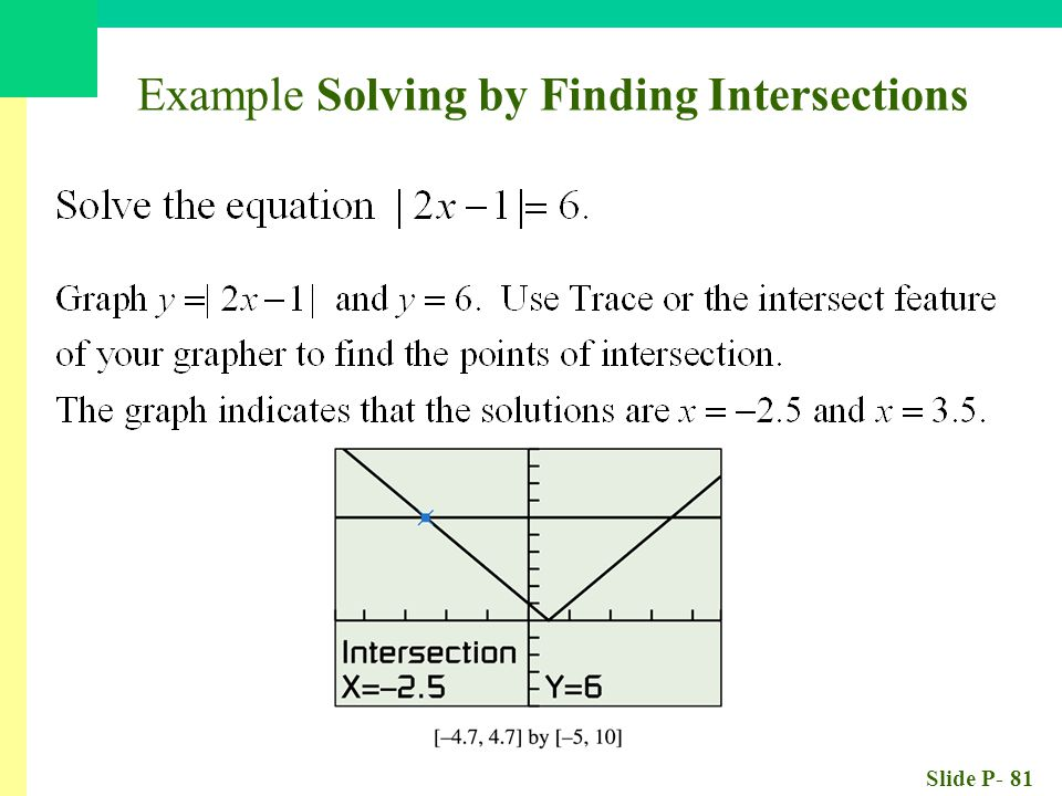 Slide P- 81 Example Solving by Finding Intersections