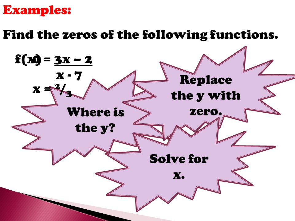 Remember: The zeros to all the previous questions are the places where their graphs cross over the x-axis.
