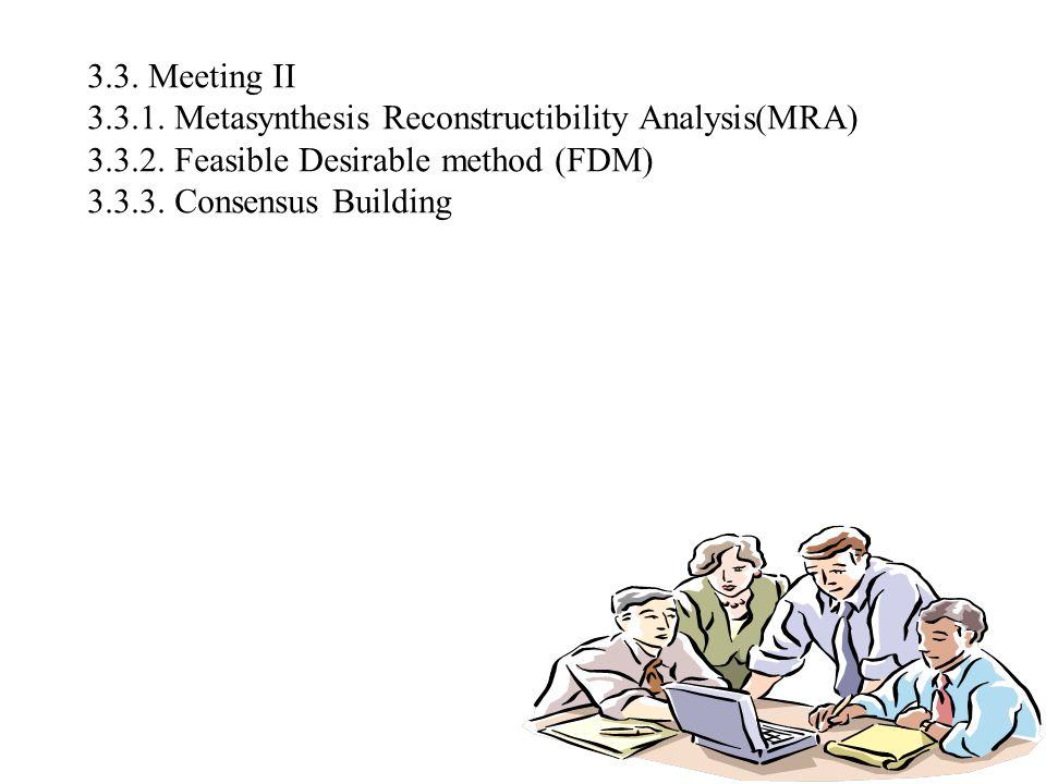 3.3. Meeting II 3.3.1. Metasynthesis Reconstructibility Analysis(MRA) 3.3.2.