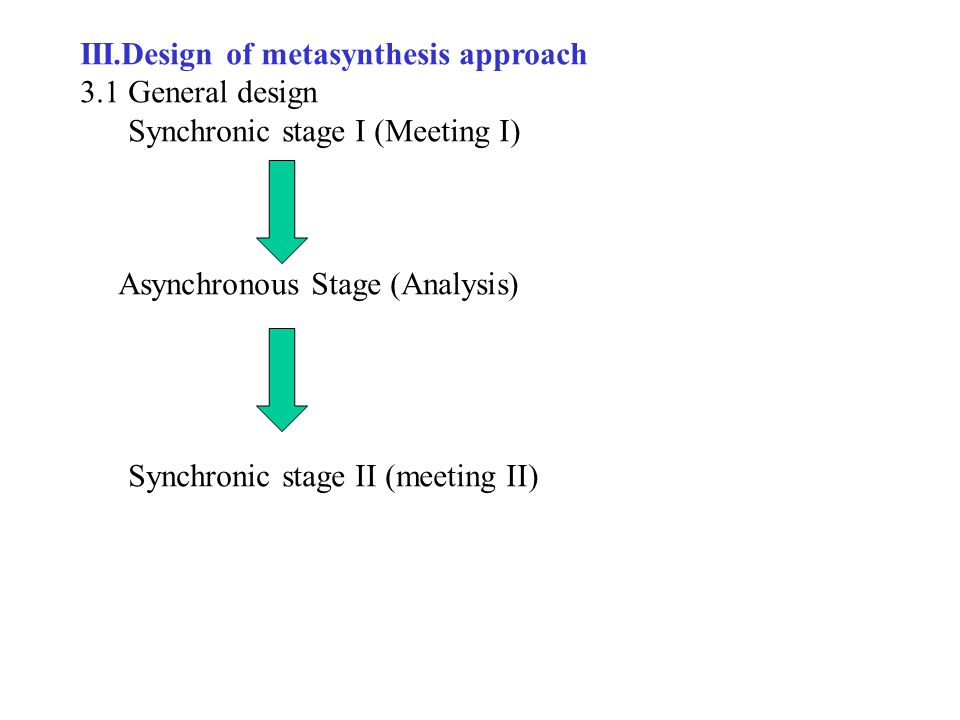 III.Design of metasynthesis approach 3.1 General design Synchronic stage I (Meeting I) Asynchronous Stage (Analysis) Synchronic stage II (meeting II)