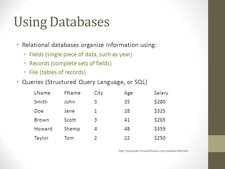 Using Databases Relational databases organize information using: Fields (single piece of data, such as year) Records (complete sets of fields) File (tables of records) Queries (Structured Query Language, or SQL)   LNameFNameCityAgeSalary SmithJohn335$280 DoeJane128$325 BrownScott341$265 HowardShemp448$359 TaylorTom222$250