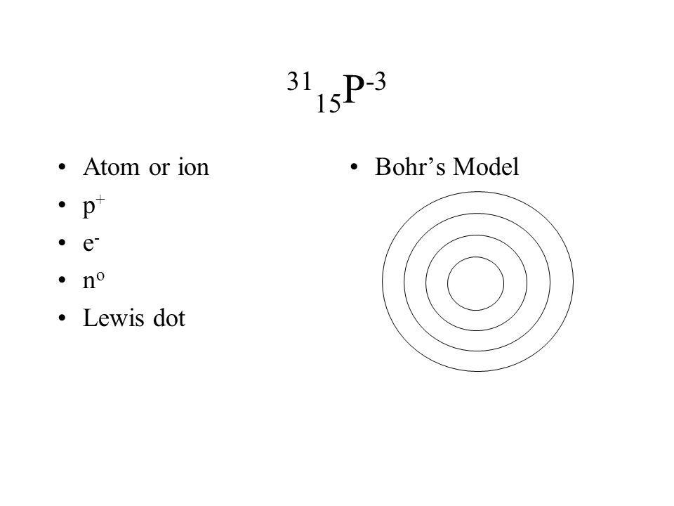 31 15 P -3 Atom or ion p + e - n o Lewis dot Bohr's Model