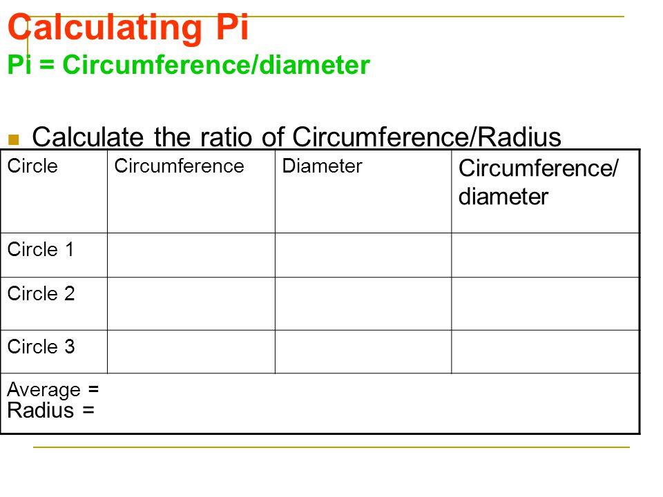 Pi Basics sheet.