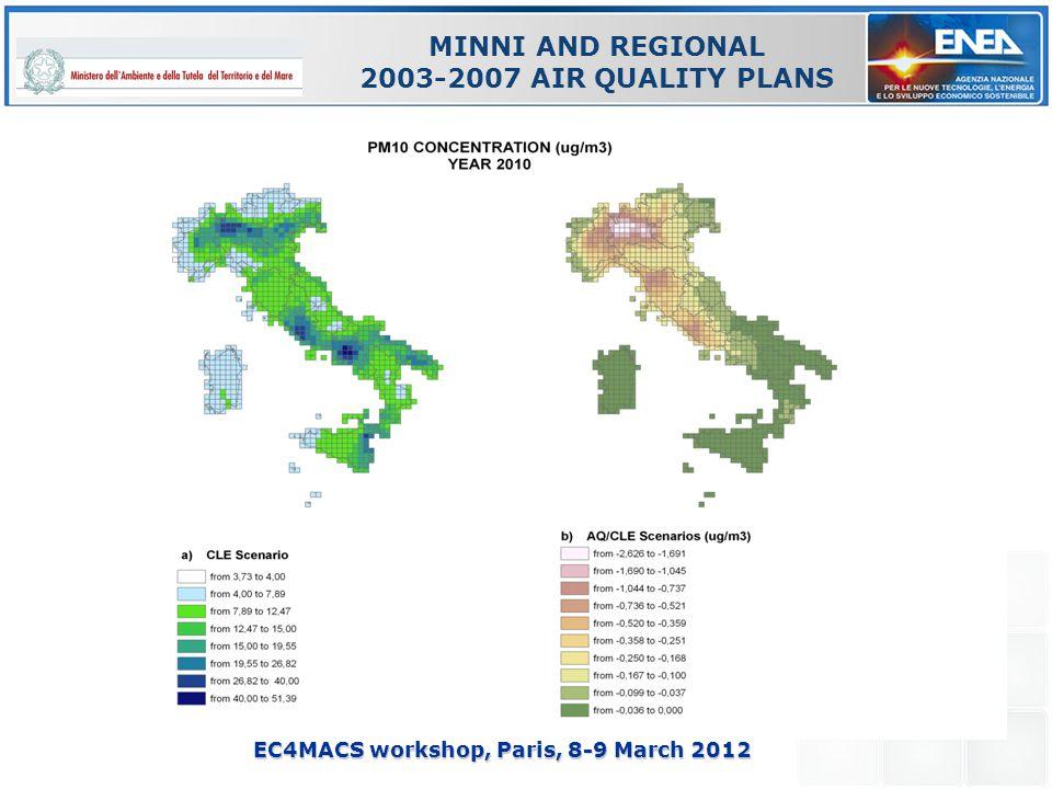 EC4MACS workshop, Paris, 8-9 March 2012 MINNI AND REGIONAL 2003-2007 AIR QUALITY PLANS