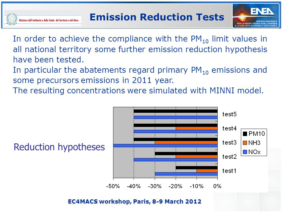 EC4MACS workshop, Paris, 8-9 March 2012 Emission Reduction Tests In order to achieve the compliance with the PM 10 limit values in all national territory some further emission reduction hypothesis have been tested.