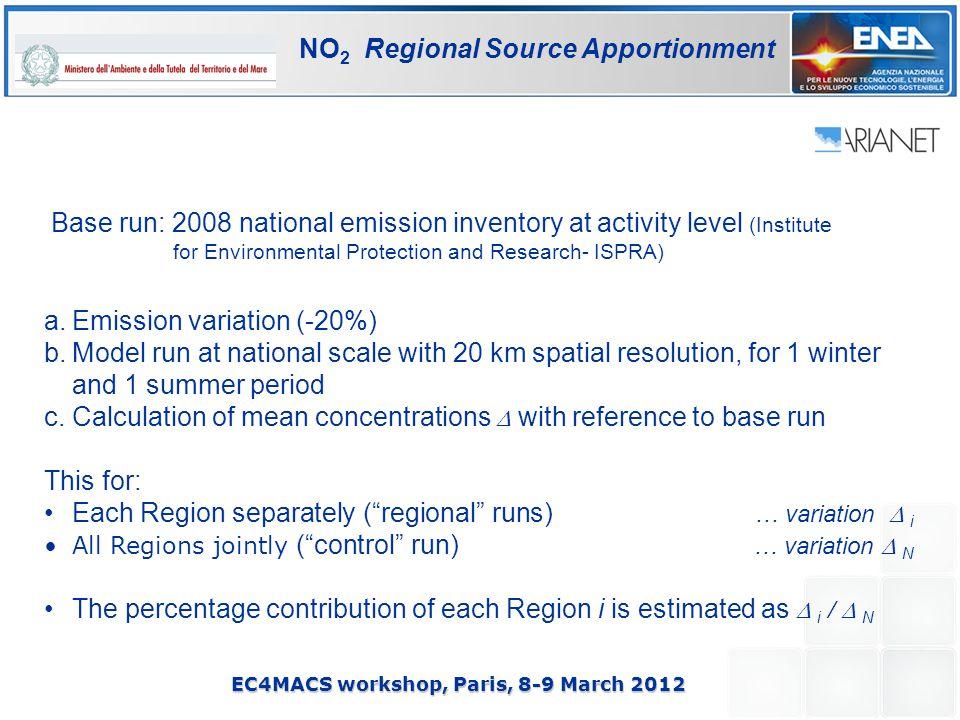 EC4MACS workshop, Paris, 8-9 March 2012 NO 2 Regional Source Apportionment a.