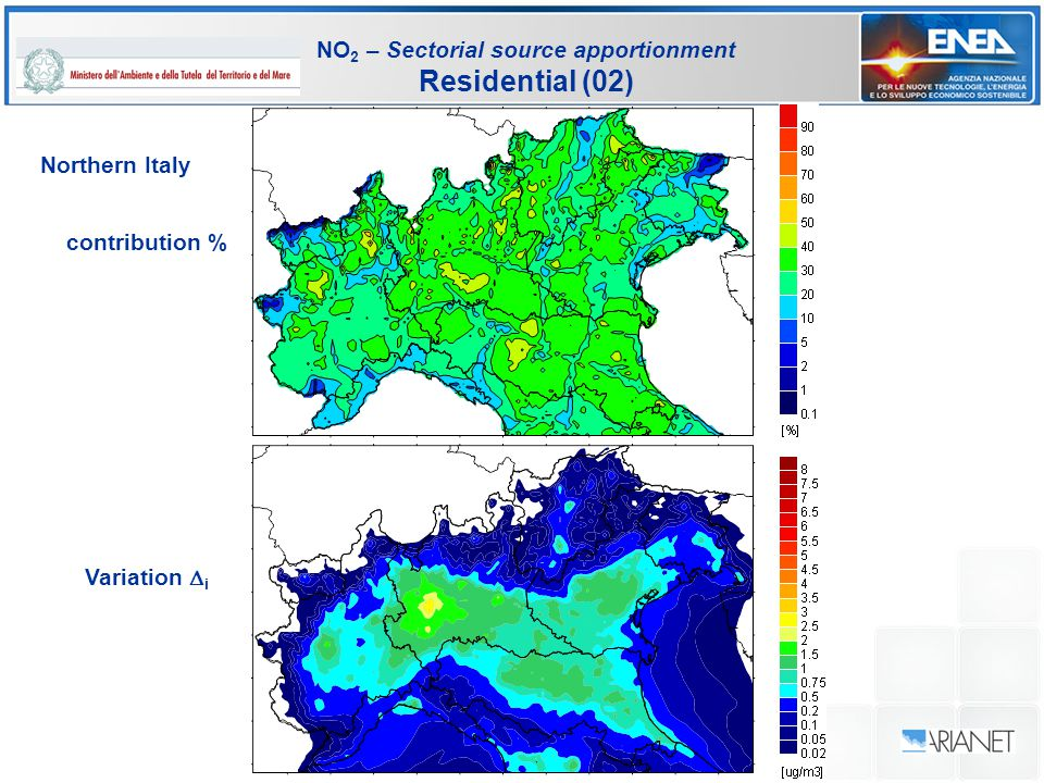 EC4MACS workshop, Paris, 8-9 March 2012 contribution % Variation  i NO 2 – Sectorial source apportionment Residential (02) Northern Italy