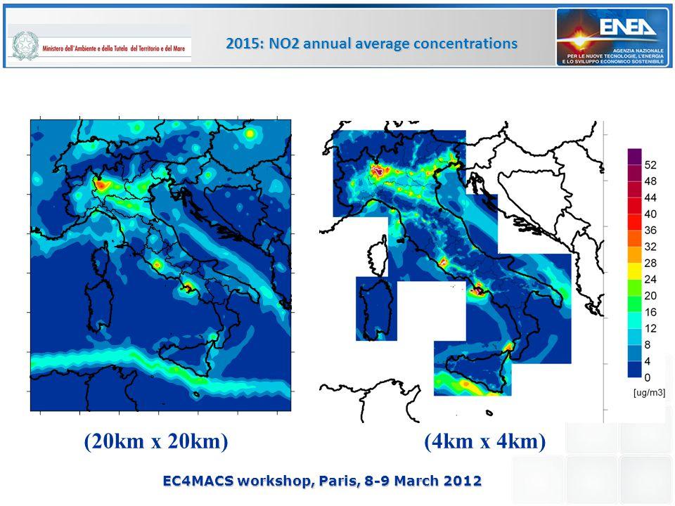 EC4MACS workshop, Paris, 8-9 March 2012 2015: NO2 annual average concentrations (4km x 4km)(20km x 20km)