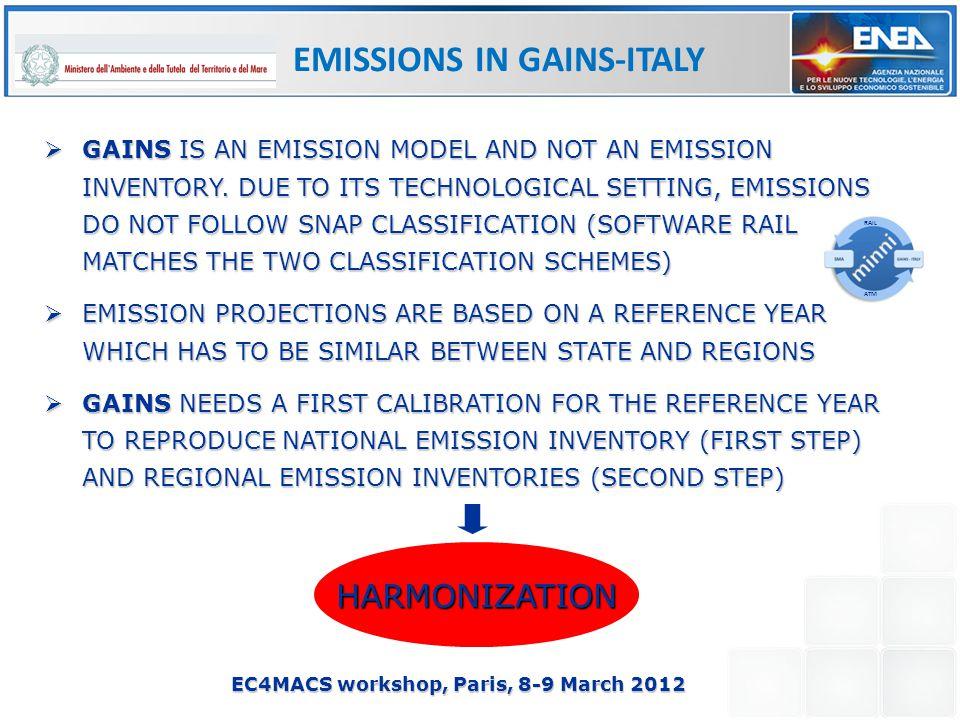 EC4MACS workshop, Paris, 8-9 March 2012 RAIL ATM  GAINS IS AN EMISSION MODEL AND NOT AN EMISSION INVENTORY.