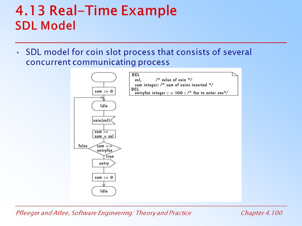 Pfleeger and Atlee, Software Engineering: Theory and PracticeChapter 4.100 4.13 Real-Time Example SDL Model SDL model for coin slot process that consi