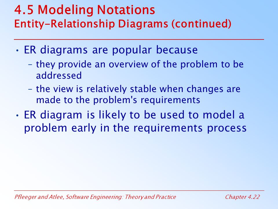 Pfleeger and Atlee, Software Engineering: Theory and PracticeChapter 4.22 4.5 Modeling Notations Entity-Relationship Diagrams (continued) ER diagrams