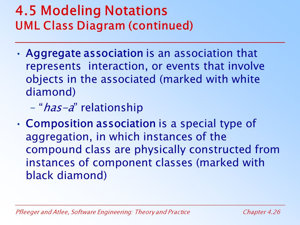 Pfleeger and Atlee, Software Engineering: Theory and PracticeChapter 4.26 4.5 Modeling Notations UML Class Diagram (continued) Aggregate association i