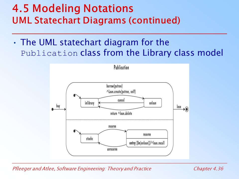 Pfleeger and Atlee, Software Engineering: Theory and PracticeChapter 4.36 4.5 Modeling Notations UML Statechart Diagrams (continued) The UML statechart diagram for the Publication class from the Library class model