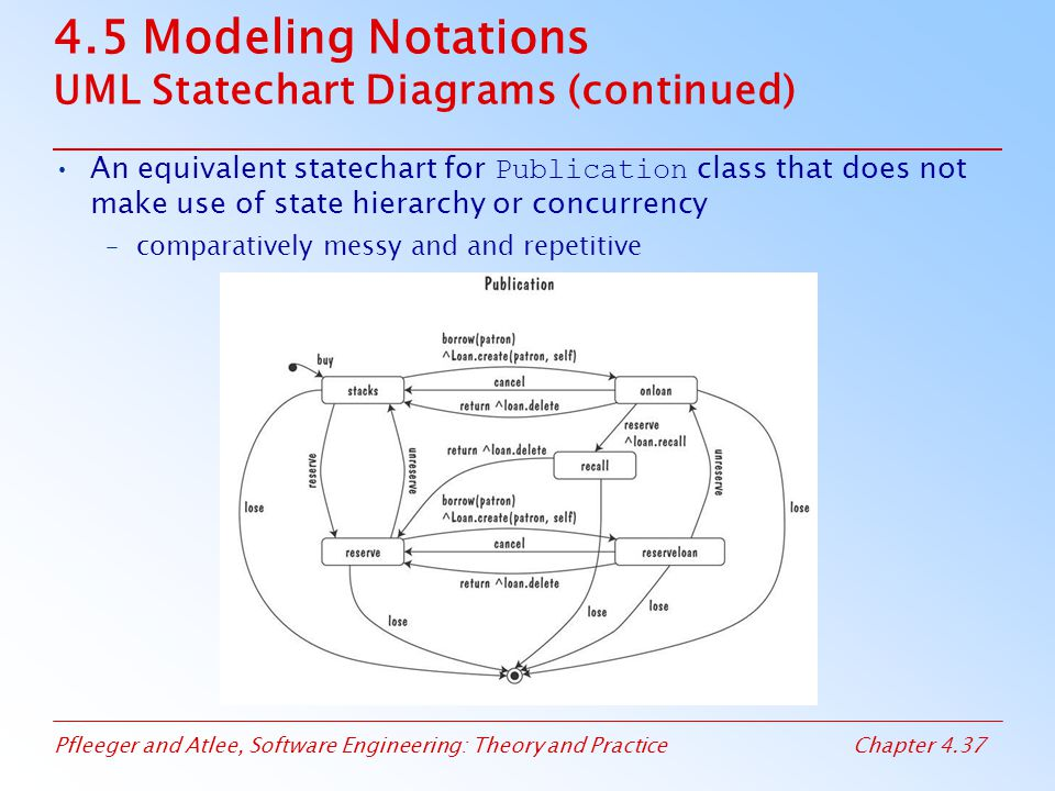 Pfleeger and Atlee, Software Engineering: Theory and PracticeChapter 4.37 4.5 Modeling Notations UML Statechart Diagrams (continued) An equivalent sta