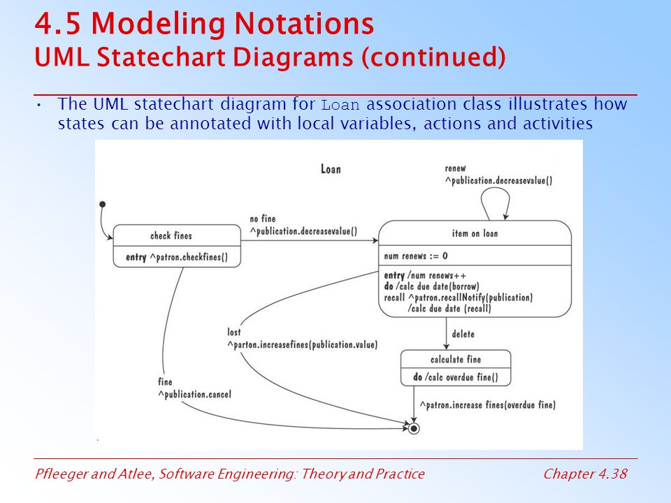 Pfleeger and Atlee, Software Engineering: Theory and PracticeChapter 4.38 4.5 Modeling Notations UML Statechart Diagrams (continued) The UML statechar
