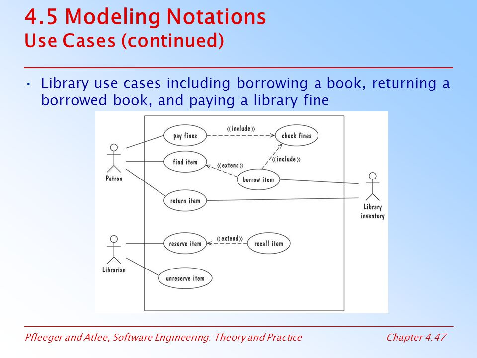 Pfleeger and Atlee, Software Engineering: Theory and PracticeChapter 4.47 4.5 Modeling Notations Use Cases (continued) Library use cases including bor