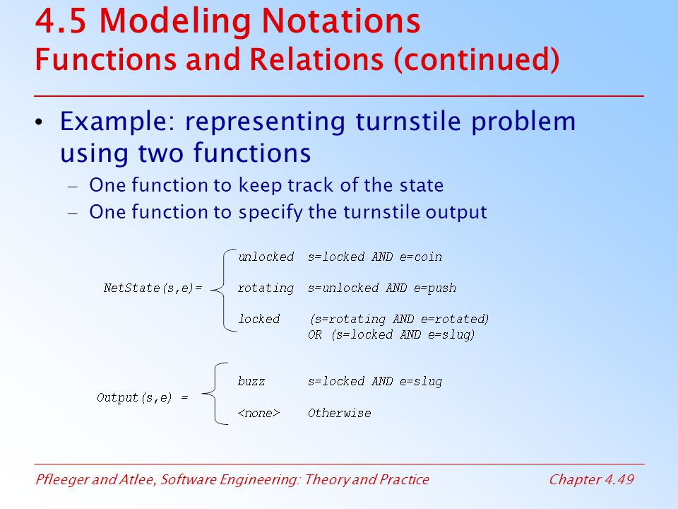 Pfleeger and Atlee, Software Engineering: Theory and PracticeChapter 4.49 4.5 Modeling Notations Functions and Relations (continued) Example: represen