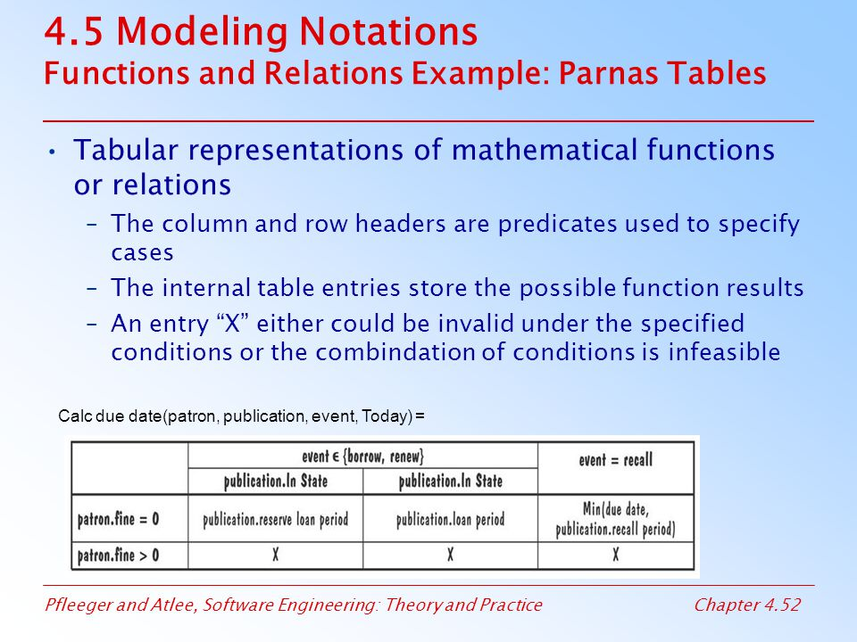 Pfleeger and Atlee, Software Engineering: Theory and PracticeChapter 4.52 4.5 Modeling Notations Functions and Relations Example: Parnas Tables Tabular representations of mathematical functions or relations –The column and row headers are predicates used to specify cases –The internal table entries store the possible function results –An entry X either could be invalid under the specified conditions or the combindation of conditions is infeasible Calc due date(patron, publication, event, Today) =