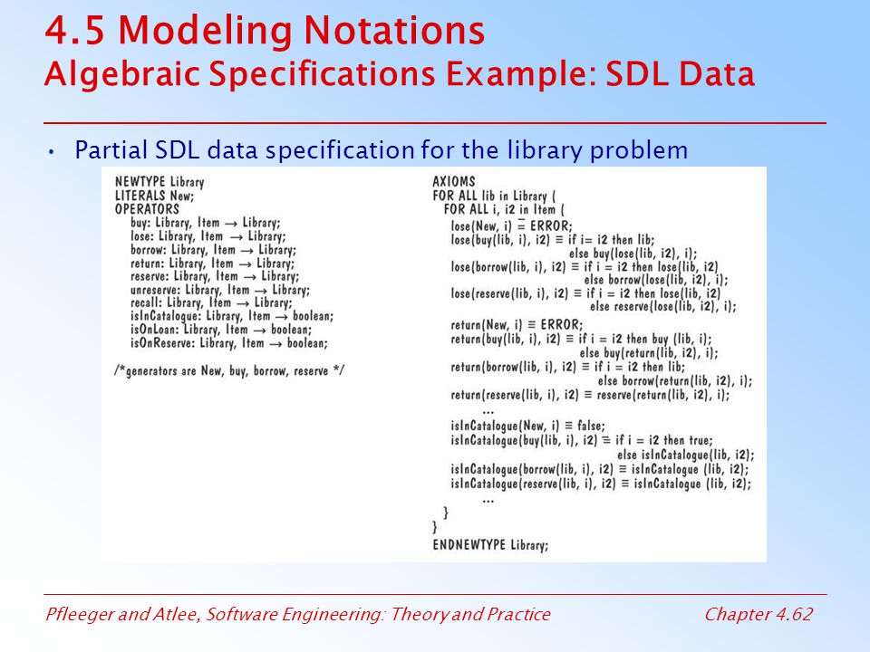 Pfleeger and Atlee, Software Engineering: Theory and PracticeChapter 4.62 4.5 Modeling Notations Algebraic Specifications Example: SDL Data Partial SD
