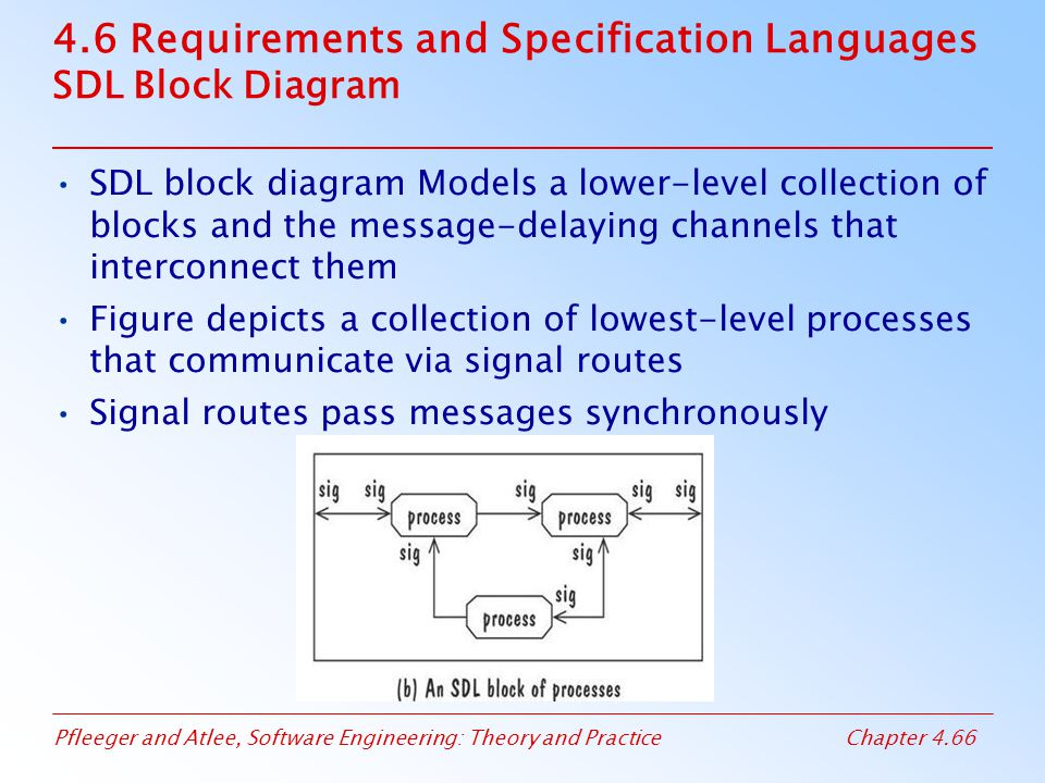 Pfleeger and Atlee, Software Engineering: Theory and PracticeChapter 4.66 4.6 Requirements and Specification Languages SDL Block Diagram SDL block diagram Models a lower-level collection of blocks and the message-delaying channels that interconnect them Figure depicts a collection of lowest-level processes that communicate via signal routes Signal routes pass messages synchronously