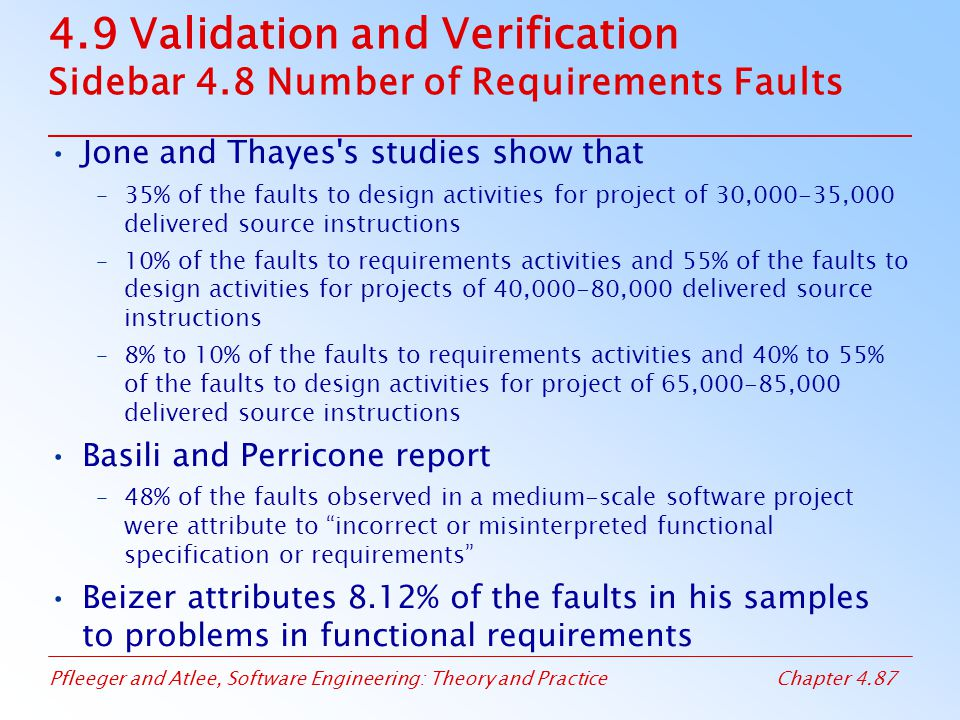 Pfleeger and Atlee, Software Engineering: Theory and PracticeChapter 4.87 4.9 Validation and Verification Sidebar 4.8 Number of Requirements Faults Jone and Thayes s studies show that –35% of the faults to design activities for project of 30,000-35,000 delivered source instructions –10% of the faults to requirements activities and 55% of the faults to design activities for projects of 40,000-80,000 delivered source instructions –8% to 10% of the faults to requirements activities and 40% to 55% of the faults to design activities for project of 65,000-85,000 delivered source instructions Basili and Perricone report –48% of the faults observed in a medium-scale software project were attribute to incorrect or misinterpreted functional specification or requirements Beizer attributes 8.12% of the faults in his samples to problems in functional requirements