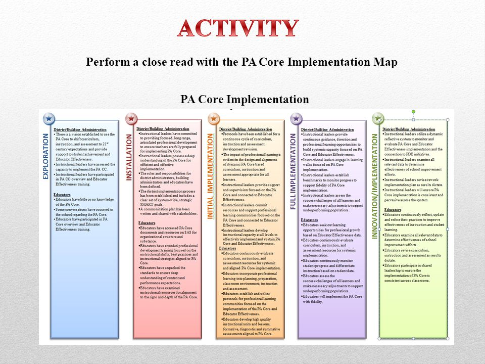 Perform a close read with the PA Core Implementation Map PA Core Implementation