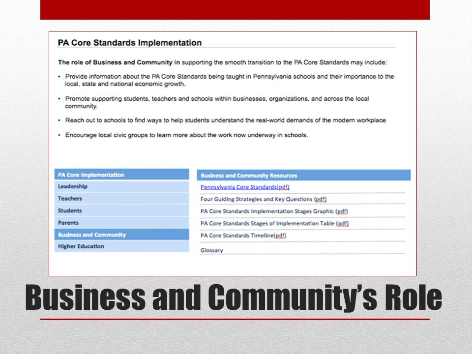 Business and Community's Role