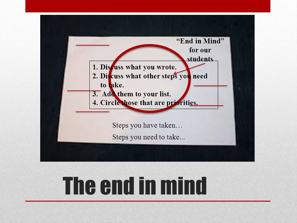 The end in mind End in Mind for our students Steps you have taken… Steps you need to take...
