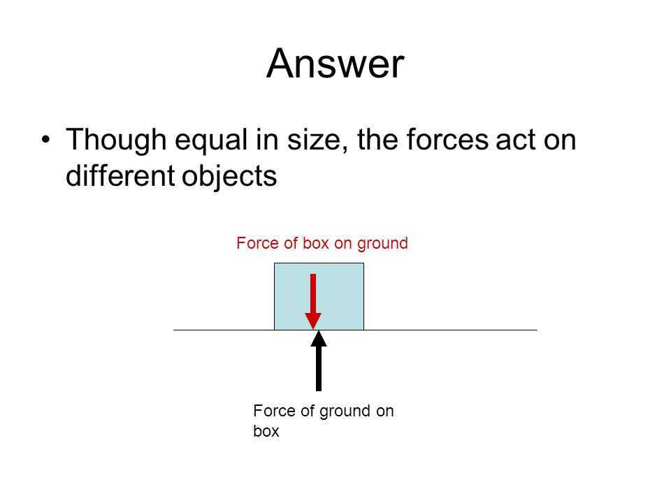 Answer Though equal in size, the forces act on different objects Force of ground on box Force of box on ground
