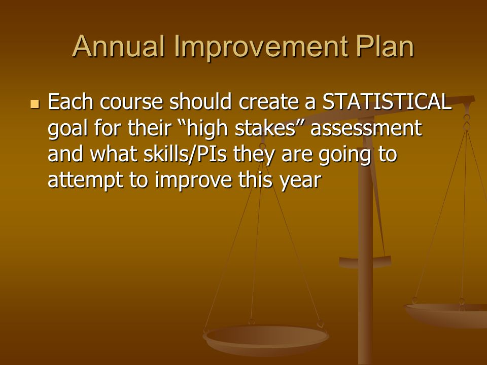 Annual Improvement Plan Each course should create a STATISTICAL goal for their high stakes assessment and what skills/PIs they are going to attempt to improve this year Each course should create a STATISTICAL goal for their high stakes assessment and what skills/PIs they are going to attempt to improve this year