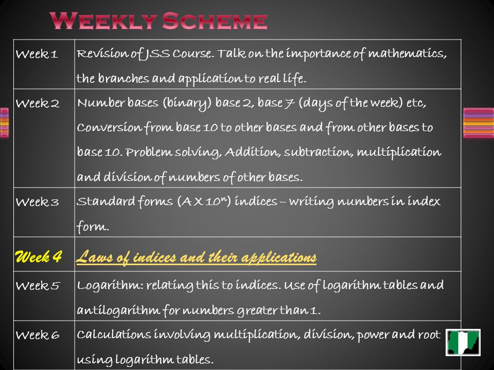 Week 1 Revision of JSS Course. Talk on the importance of mathematics, the branches and application to real life. Week 2 Number bases (binary) base 2,