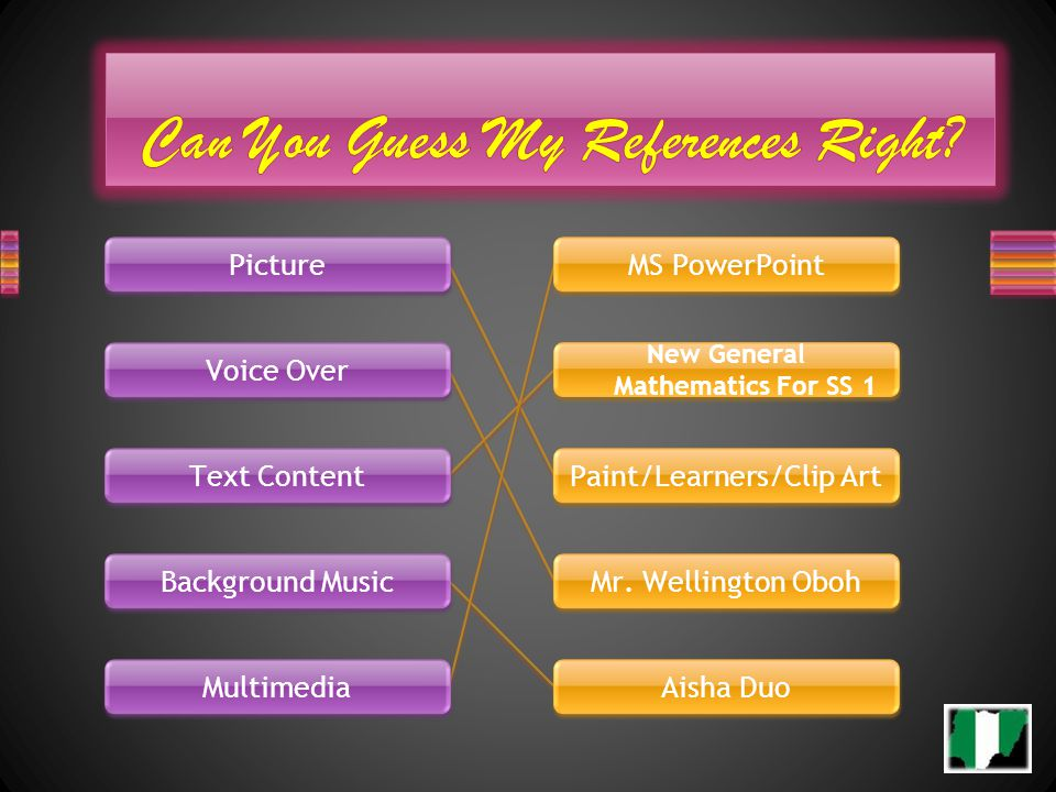 Picture Voice Over Text Content Background Music Multimedia MS PowerPoint New General Mathematics For SS 1 Paint/Learners/Clip Art Mr. Wellington Oboh