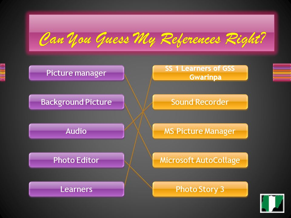 Picture manager Background Picture Audio Photo Editor Learners SS 1 Learners of GSS Gwarinpa Sound Recorder MS Picture Manager Microsoft AutoCollage P