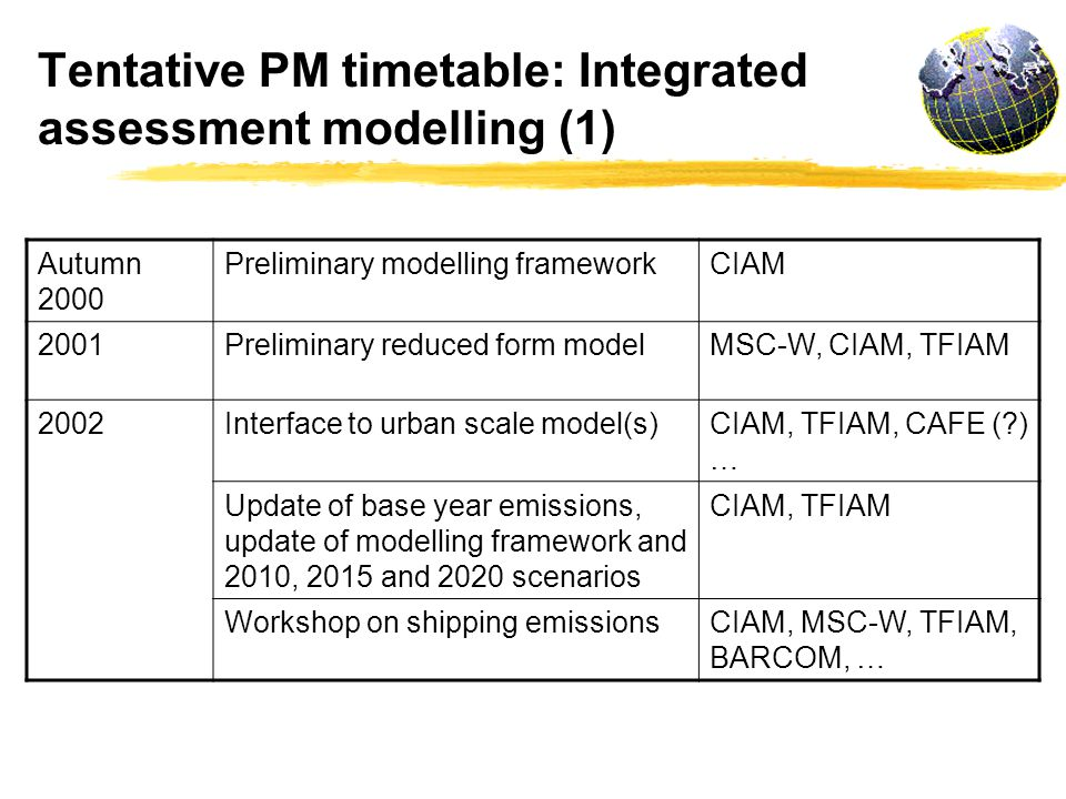 Tentative PM timetable: Integrated assessment modelling (1) Autumn 2000 Preliminary modelling frameworkCIAM 2001Preliminary reduced form modelMSC-W, CIAM, TFIAM 2002Interface to urban scale model(s)CIAM, TFIAM, CAFE ( ) … Update of base year emissions, update of modelling framework and 2010, 2015 and 2020 scenarios CIAM, TFIAM Workshop on shipping emissionsCIAM, MSC-W, TFIAM, BARCOM, …
