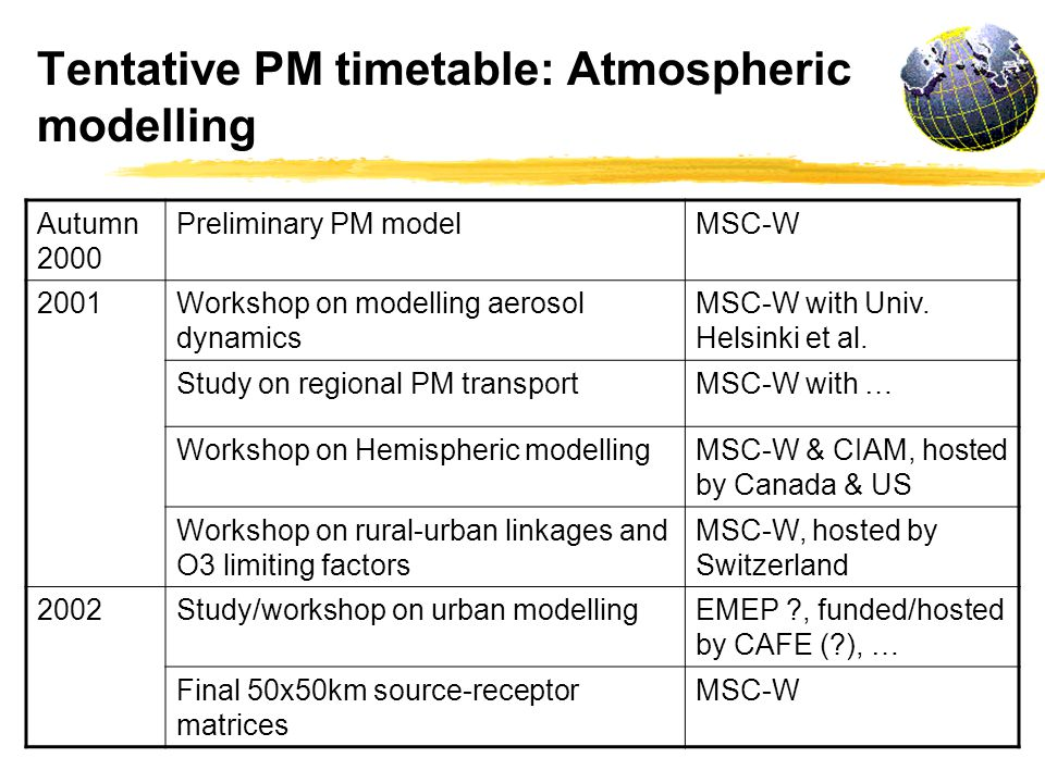 Tentative PM timetable: Atmospheric modelling Autumn 2000 Preliminary PM modelMSC-W 2001Workshop on modelling aerosol dynamics MSC-W with Univ.