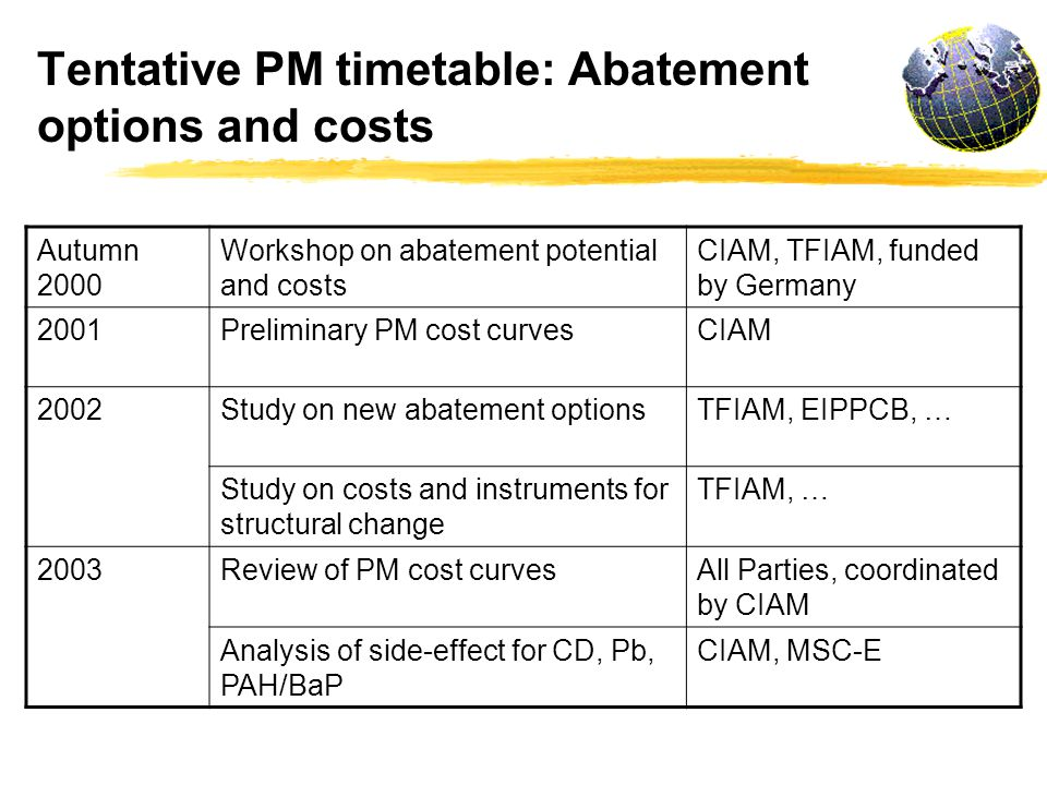 Tentative PM timetable: Abatement options and costs Autumn 2000 Workshop on abatement potential and costs CIAM, TFIAM, funded by Germany 2001Preliminary PM cost curvesCIAM 2002Study on new abatement optionsTFIAM, EIPPCB, … Study on costs and instruments for structural change TFIAM, … 2003Review of PM cost curvesAll Parties, coordinated by CIAM Analysis of side-effect for CD, Pb, PAH/BaP CIAM, MSC-E