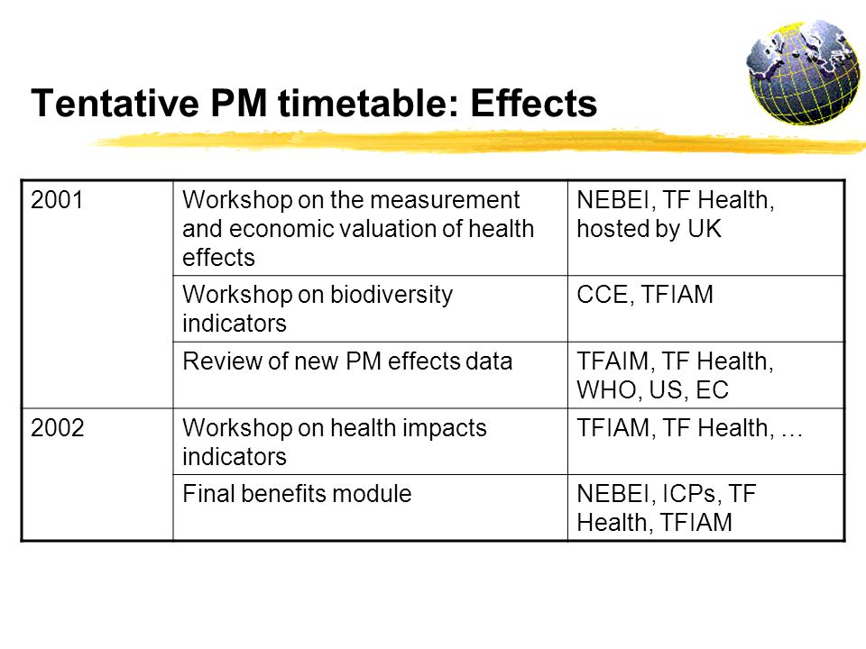 Tentative PM timetable: Effects 2001Workshop on the measurement and economic valuation of health effects NEBEI, TF Health, hosted by UK Workshop on biodiversity indicators CCE, TFIAM Review of new PM effects dataTFAIM, TF Health, WHO, US, EC 2002Workshop on health impacts indicators TFIAM, TF Health, … Final benefits moduleNEBEI, ICPs, TF Health, TFIAM