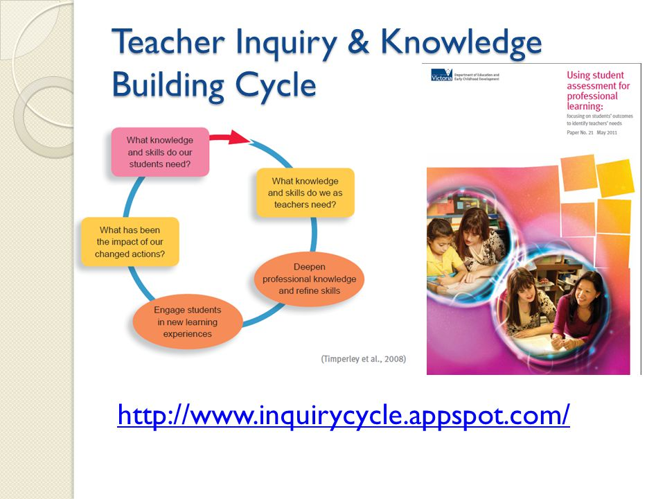 Teacher Inquiry & Knowledge Building Cycle http://www.inquirycycle.appspot.com/