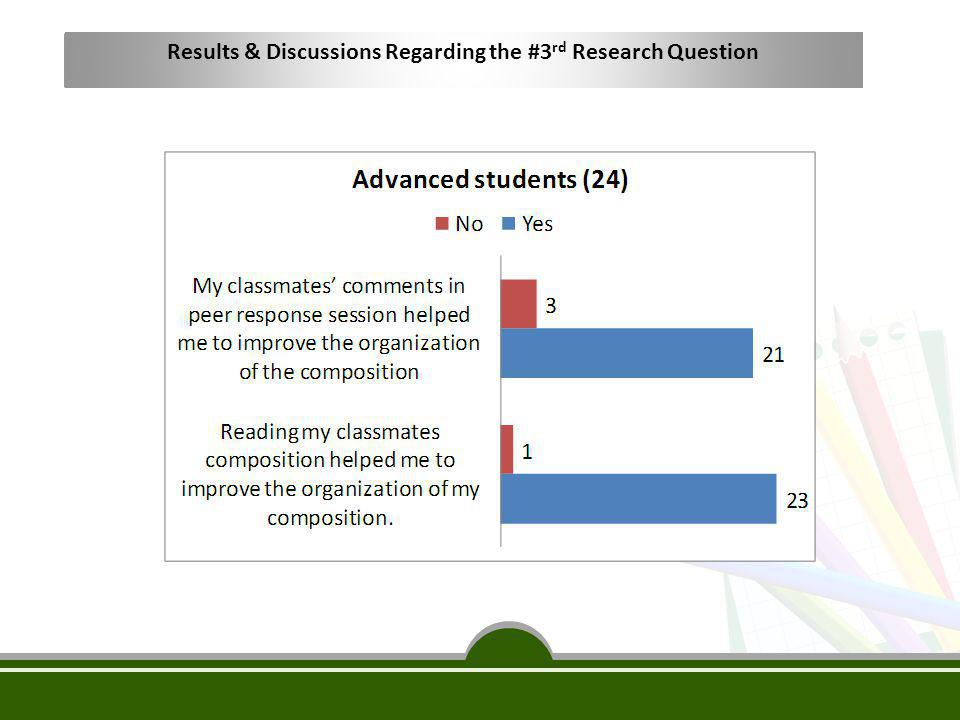 Results & Discussions Regarding the #3 rd Research Question