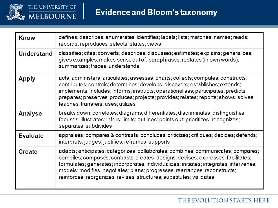 Evidence and Bloom's taxonomy Know defines; describes; enumerates; identifies; labels; lists; matches; names; reads; records; reproduces; selects; sta