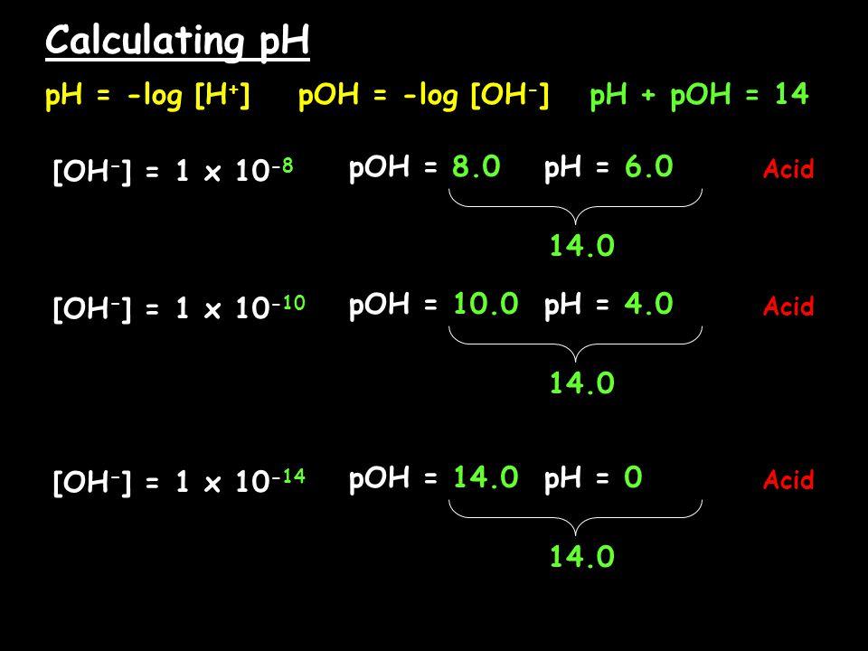 Calculating pH [OH - ] = 1 x 10 -8 pOH = 8.0 Acid pH = 6.0 pH + pOH = 14 14.0 [OH - ] = 1 x 10 -10 pOH = 10.0 Acid pH = 4.0 14.0 [OH - ] = 1 x 10 -14 pOH = 14.0 Acid pH = 0 14.0 pH = -log [H + ]pOH = -log [OH - ]