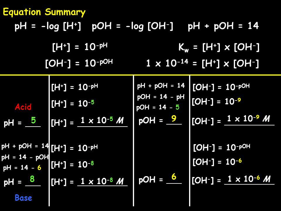 pH + pOH = 14 1 x 10 -5 M Acid 5 pH = -log [H + ]pOH = -log [OH - ] [H + ] = 10 -pH [OH - ] = 10 -pOH K w = [H + ] x [OH - ] 1 x 10 -14 = [H + ] x [OH - ] Equation Summary [H + ] = 10 -pH pH = ___[H + ] = __________ [OH - ] = __________ pOH = ___ [H + ] = 10 -5 pH + pOH = 14 pOH = 14 - pH pOH = 14 - 5 9 [OH - ] = 10 -pOH [OH - ] = 10 -9 1 x 10 -9 M pH = ___[H + ] = __________ [OH - ] = __________ pOH = ___ 6 [OH - ] = 10 -pOH [OH - ] = 10 -6 1 x 10 -6 M pH + pOH = 14 pH = 14 - pOH pH = 14 - 6 8 1 x 10 -8 M [H + ] = 10 -pH [H + ] = 10 -8 Base