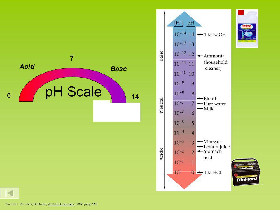 pH Scale We use this scale to measure the strength of an acid or base.