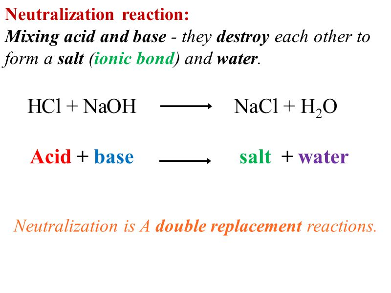 Neutralization reaction: Mixing acid and base - they destroy each other to form a salt (ionic bond) and water.