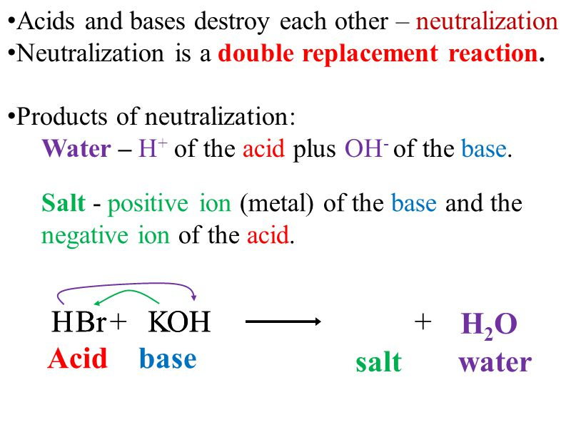 Acids and bases destroy each other – neutralization Neutralization is a double replacement reaction.